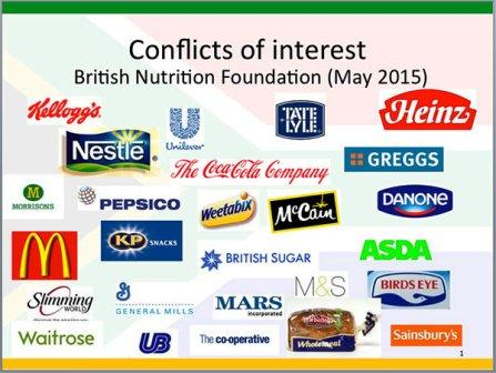 conflicts of interests British Nutrition Foundation - bad government advise on Nutrition - poor nutrition advice by NICE and the government